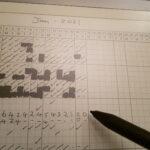 kevin murphy coaching productivity habit tracker remarkable